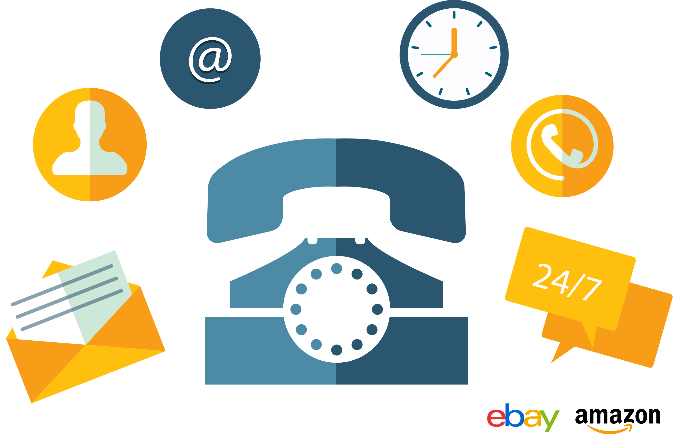How To Simplify Your Ebay Customer Support Process Daytodayebay