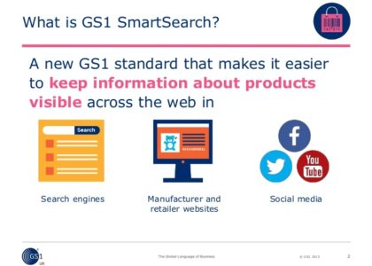 What is GS1 Smart Search