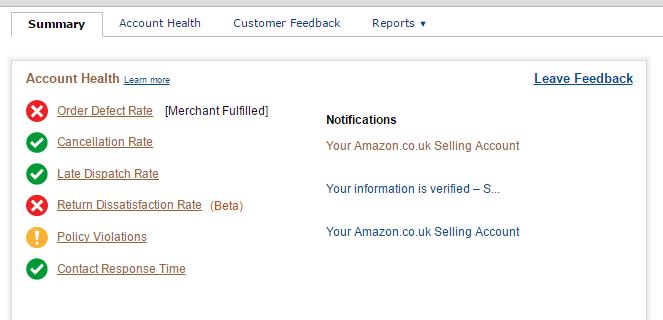 Amazon Return Dissatifaction Rate