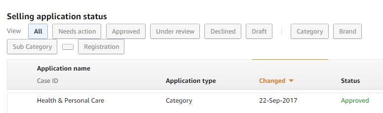 Amazon Category Ungating -Daytodayebay